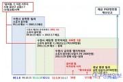 미래통합당 윤미향TF 첫 회의.jpg