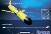 동해안전략산업국_기획보도1(수중글라이더).jpg