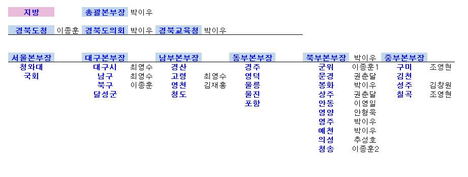 신문사소개 지방20200801.jpg